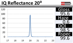 IQ Reflectance 20