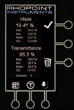 Transmission Hazemeter Display